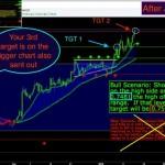 Wall Street Cheat Sheet | $EURGBP