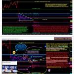 Wall Street Cheat Sheet |$GBPUSD