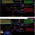 Wall Street Cheat Sheet $JPN225 | Technical Analysis